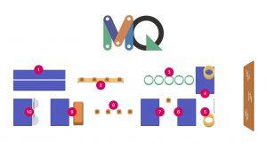 MQ-SchoolTest